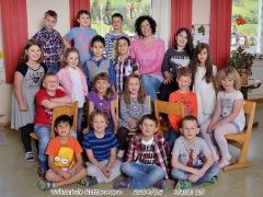 Klassen & LehrerInnen